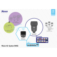 Nissin 540277 Speedlite Di700Air Blitzgerät für Nikon Kamera-22